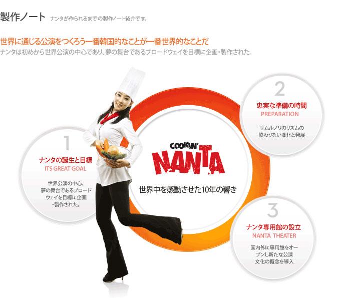about_nanta02.jpg